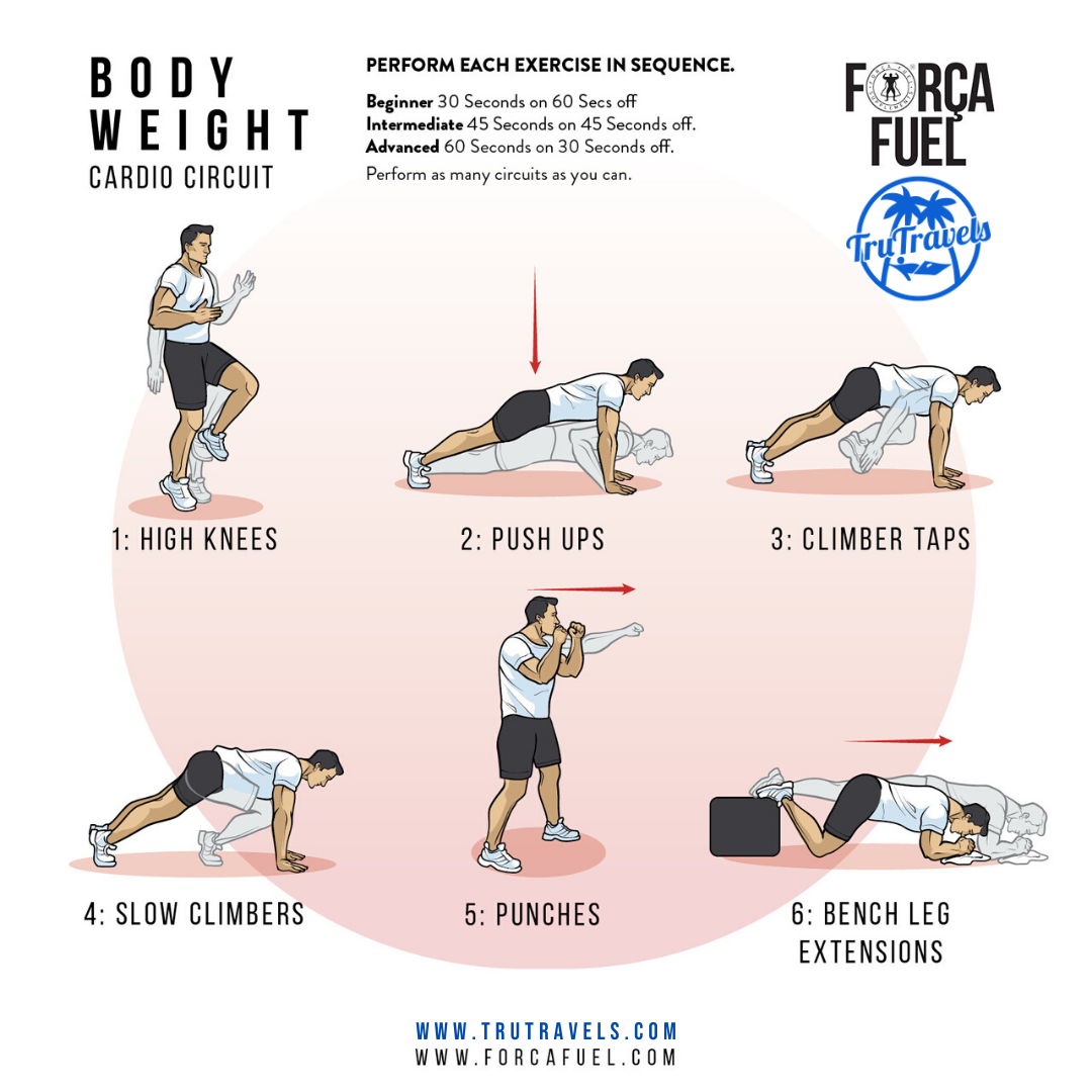 Body weight cardio circuit - graphic showing man doing different exercises